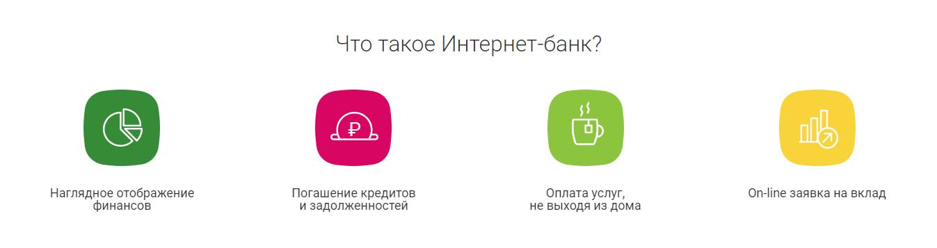 КБ ренесанс кредит офіційний сайт